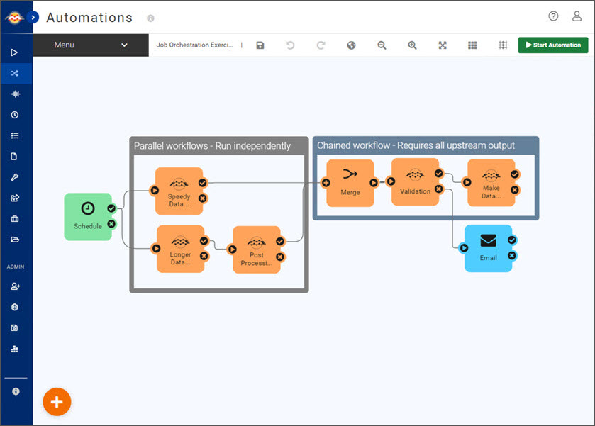 fme-server-2021-automations